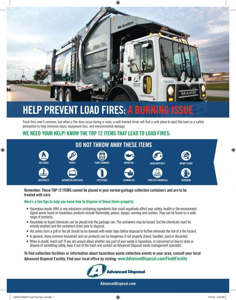 Prevent Garbage Load Fires